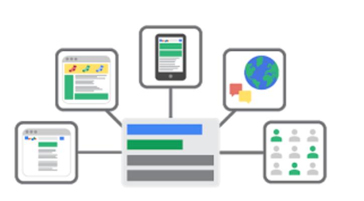 Google AdWords Display