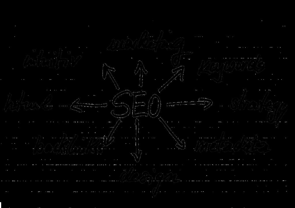 Netlinking : les pratiques qui marchent selon les professionnels du SEO